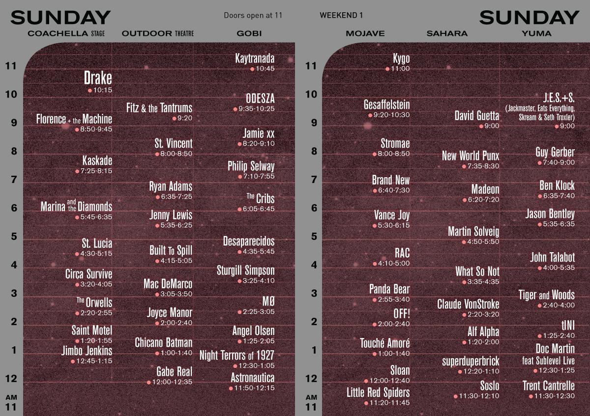 Coachella 2015 set times